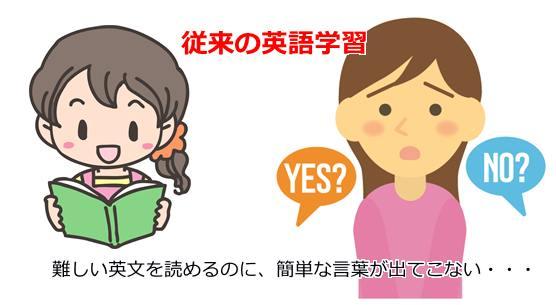 従来の英語学習