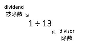 割り算1÷13