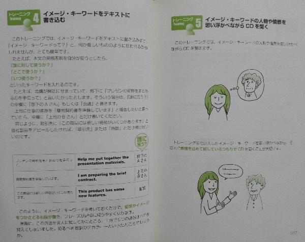 『頻出ランキング順 中学英語だけで話せる ビジネス英会話』16ページ