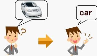 自動車を想像する男性