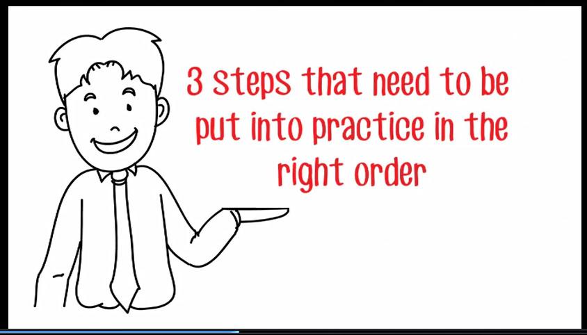 3ステップの勉強法を紹介する男性