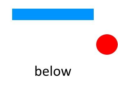 belowの図